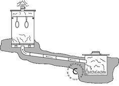 Smokehouse plan-showing Doug