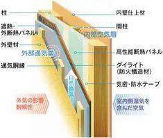 Architecture, Arquitetura, Architecture Design
