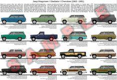 Jeep Wagoneer, Jeep Xj, Jeep Pickup, Jeep Truck, Cherokee Chief, Jeep Cherokee, Old Jeep, Vintage Trucks, Vintage Jeep