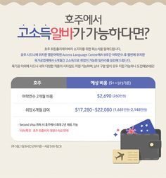 [유학센터] 호주 고소득 알바 기회! (이동일)