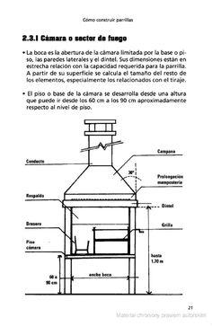 Como Construir Parrillas [Raúl Speroni] Lathe Projects, Garden Projects, Outdoor Barbeque, Bbq, Blueprint Construction, Parrilla Exterior, Barbecue Design, Modern Bathroom Design, Autocad