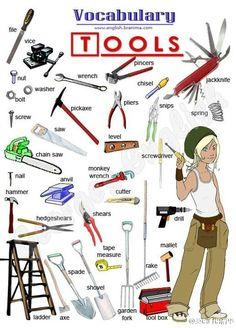 【各種工具的表達】wrenches 扳手;vice, clamp 虎鉗(美作:vise);saw 鋸;file 銼 ;square 尺;hand drill 手鑽;gauge量規;mallet 木槌; brad 平頭釘; tack, stud 圓頭釘; screw 螺絲釘; nail puller 拔釘器; ruler 尺; tape measure 捲尺; folding ruler 摺尺