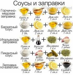 Russian Recipes Healthy Cooking Cooking Recipes Cooking Tips Healthy Recipes Yummy Food Tasty Good Food Dips Image gallery – Page 624170829584280706 – Artofit Real Food Recipes, Vegetarian Recipes, Cooking Recipes, Healthy Recipes, Good Food, Yummy Food, Salad Dressing Recipes, Salad Recipes, Russian Recipes