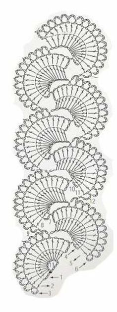 Ideas Crochet Lace Tape Pattern Posts For 2019 Crochet Flower Scarf, Crochet Lace Edging, Crochet Borders, Crochet Stitches Patterns, Crochet Chart, Crochet Doilies, Crochet Flowers, Crochet Designs, Knit Crochet