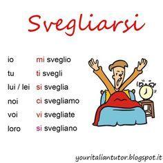 "The present tense of the reflexive verb ""SVEGLIARSI"" (to wake up) Italian Verbs, Italian Grammar, Italian Vocabulary, Italian Phrases, Italian Language, Italian Lessons, French Lessons, Spanish Lessons, Learning Italian"