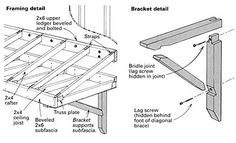 Building a shed-roof canopy - Fine Homebuilding Question Answer http://www.finehomebuilding.com/how-to/qa/building-shed-roof-canopy.aspx
