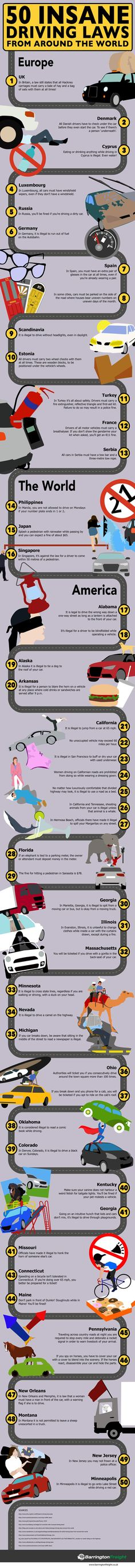 Weird Driving Laws : Car owners in San Francisco are not allowed to dry or buff their vehicles with used underwear. In Japan you get a fine if you splash a pedestrian with rainwater while passing. The last sounds a bit more rational. Go on, there are 48 more weird driving laws from around the world that will make... > http://infographicsmania.com/weird-driving-laws/?utm_source=Pinterest&utm_medium=ZAKKAS&utm_campaign=SNAP