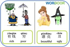 Wordoor Chinese - Antonyms # rich vs poor; beautiful vs ugly