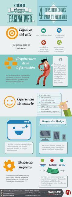 Cómo planificar una página web #infografia  Ideas Desarrollo Personal www.asesoriadealiciaortega.com