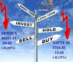 #Market is RED Today, The S&P BSE Sensex is trading at 25,308 down 34 points, while NSE Nifty is trading at 7,723 down 16 points. #Moneymaker_Financial #MoneyMakerResearch