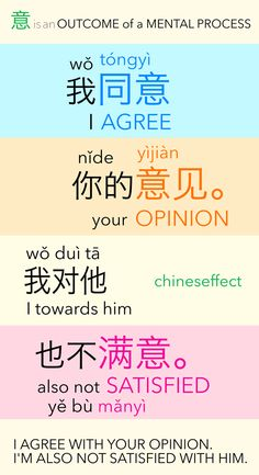 More: http://chineseffect.com/words/yi/