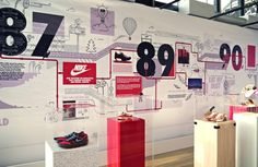 nike timeline mural - Google Search