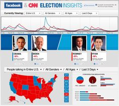 CNN online election data visualization