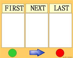 Sequencing - First-Next-Last visual (must have free Boardmaker Share account)