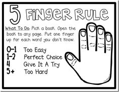 Free Five Finger Rule Posters- Have students use when picking out a book