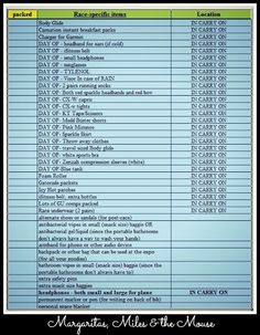 So You're Running Disney...checklist for packing