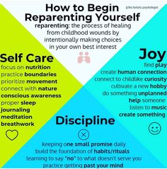 This is how you heal your wounded inner child. Mental And Emotional Health, Emotional Healing, Trauma, Ptsd, Inner Child Healing, Coaching, Self Compassion, Coping Skills, Emotional Intelligence