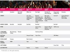 ACTIVE SPONSOR CATEGORIES - MUSIC FESTIVALS
