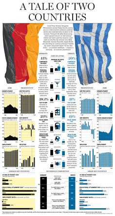 A graphic look at key economic comparisons between Greece and Germany ahead of a weekend election that could determine its future in the eurozone.