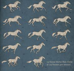animation Horse-Run-Cycle aaron blaise
