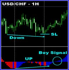 Daily Forex Signal Forex Strategies Forex Resources Forex
