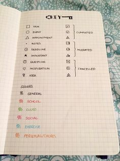 Could a bullet journal make you a better meal planner? And what would that even look like in the bullet journaling universe? Planner Bullet Journal, Bullet Journal Ideas Pages, Bullet Journal Inspiration, Journal Pages, Bullet Journals, How To Start A Bullet Journal, Bullet Journal Assignment Tracker, Bullet Journal Legend, Bullet Journal Key Page