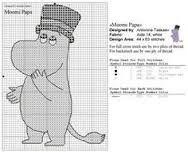 Bilderesultat for moomin cross stitch pattern Knitting Charts, Knitting Patterns Free, Crochet Patterns, Cross Stitching, Cross Stitch Embroidery, Cross Stitch Patterns, Beading Patterns, Embroidery Patterns, Les Moomins