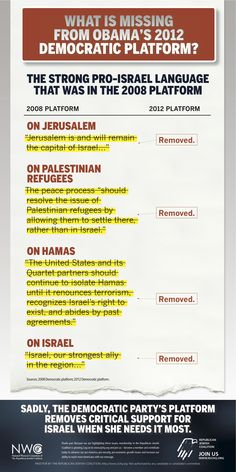 New print ad from the Republican Jewish Coalition. 9/5/12