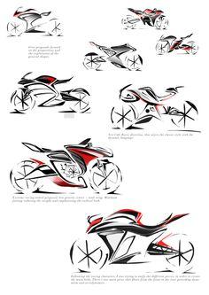 Honda EVRR on Behance