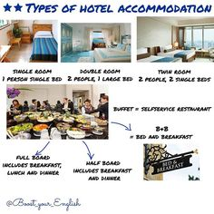 hotel service HOTEL vocabulary: At busy times, e.g - hotel English Idioms, English Lessons, English Vocabulary, English Language Learning, Teaching English, Learn French, Learn English, English For Tourism, Flashcards For Kids