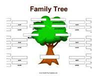 Editable Family Tree Template  Editable Ppt Slides Family Tree