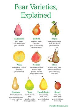 Pear varieties explained by I've been snacking on Anjou pears all . Fruit Recipes, Whole Food Recipes, Healthy Recipes, Asian Pear Recipes, Whole Foods Market, Cooking Tips, Cooking Recipes, Food Tips, Freezer Recipes