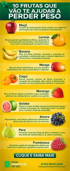 Healthy Diet Plans, Healthy Weight, Healthy Recipes, Egg Diet Plan, Menu Dieta, Kiwi Smoothie, Eat Fruit, Atkins Diet, Balanced Diet