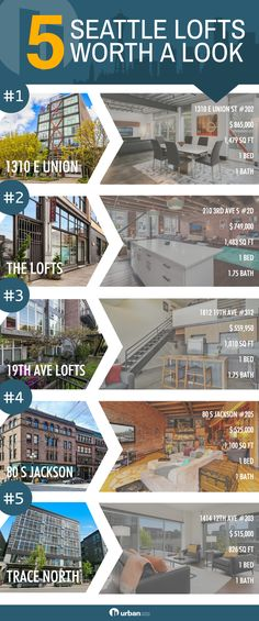 Looking for a Seattle Loft? We picked out 5 lofts currently on the market that we think are worth a look! Check them out on the blog!