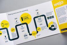 731 best creative brochure design ideas templates images in 2018