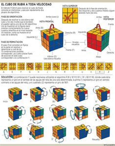 Solución Rubik: Método Fridrich por Jessica Fridrich Rubics Cube Solution, Rubric Cube, Solving A Rubix Cube, Rubiks Cube Algorithms, Stick N Poke Tattoo, Useful Life Hacks, Fun Facts, Diy And Crafts, Projects To Try