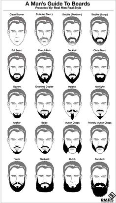 A Man's Guide To Beards Grooming Gentleman's Essentials
