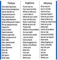 English Idioms, English Phrases, Learn English Words, English Lessons, English Grammar, Turkish Lessons, Learn Turkish Language, English Time, Language Lessons