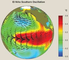 Is A Super El Niño Coming That Will Shatter Extreme Weather And Global Temperature Records?  Signs are increasingly pointing to the formation of an El Niño in the next few months, possibly a very strong one. When combined with the long-term global warming trend, a strong El Niño would mean 2015 is very likely to become the hottest year on record by far.