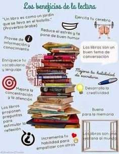 Soy Bibliotecario: Los beneficios de la lectura
