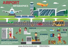Airport business infographics template and travel element with worker and   the tourists. vector illustration.