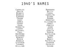 vintage writing 1950s names 1920s 1940s writing resources ...