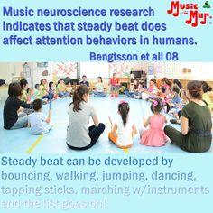 Brain Facts, Neuroscience, Things That Bounce, Behavior, Memes, Music, Behance, Musica, Musik