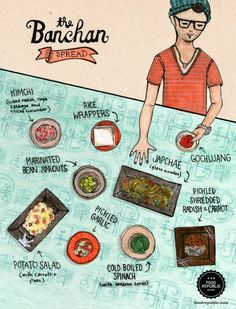 hipster guide to Korean Banchan