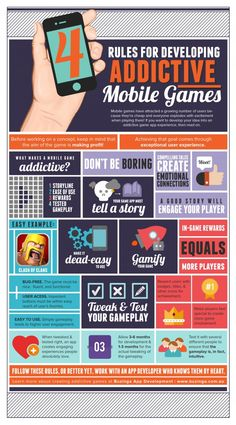 [Infographic] 4 Rules For developing Addictive Mobile Games ^th Game Programming, Computer Programming, Computer Tips, Computer Help, Game Design, Ux Design, Game Tester Jobs, Mobile Game Development, Application Development