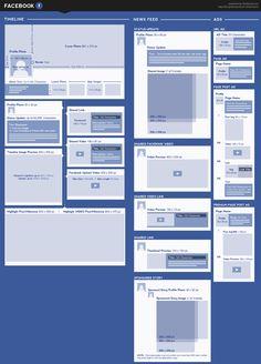 #Infografía con las dimensiones oficiales de todas las imágenes de #facebook
