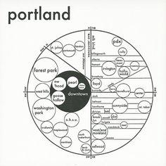 Portland Circle Map Print | Art Prints