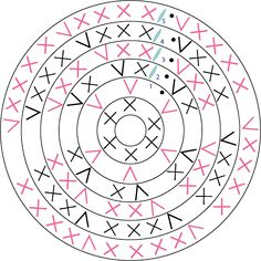 diagrama base redonda cesta trapillo