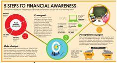 5 Steps to Financial Awareness