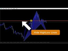 TrendWavePattern Indicator is a tool to work on Metatrader 4 (MT4) that was programmed with certain complicated logics to calculate the current market conditions then determines the highest probabilty of the next winning market direction and provides some graphical objects on the chart Conditioner, Objects, Chart, Marketing